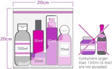 TSA Liquid Allowance Image
