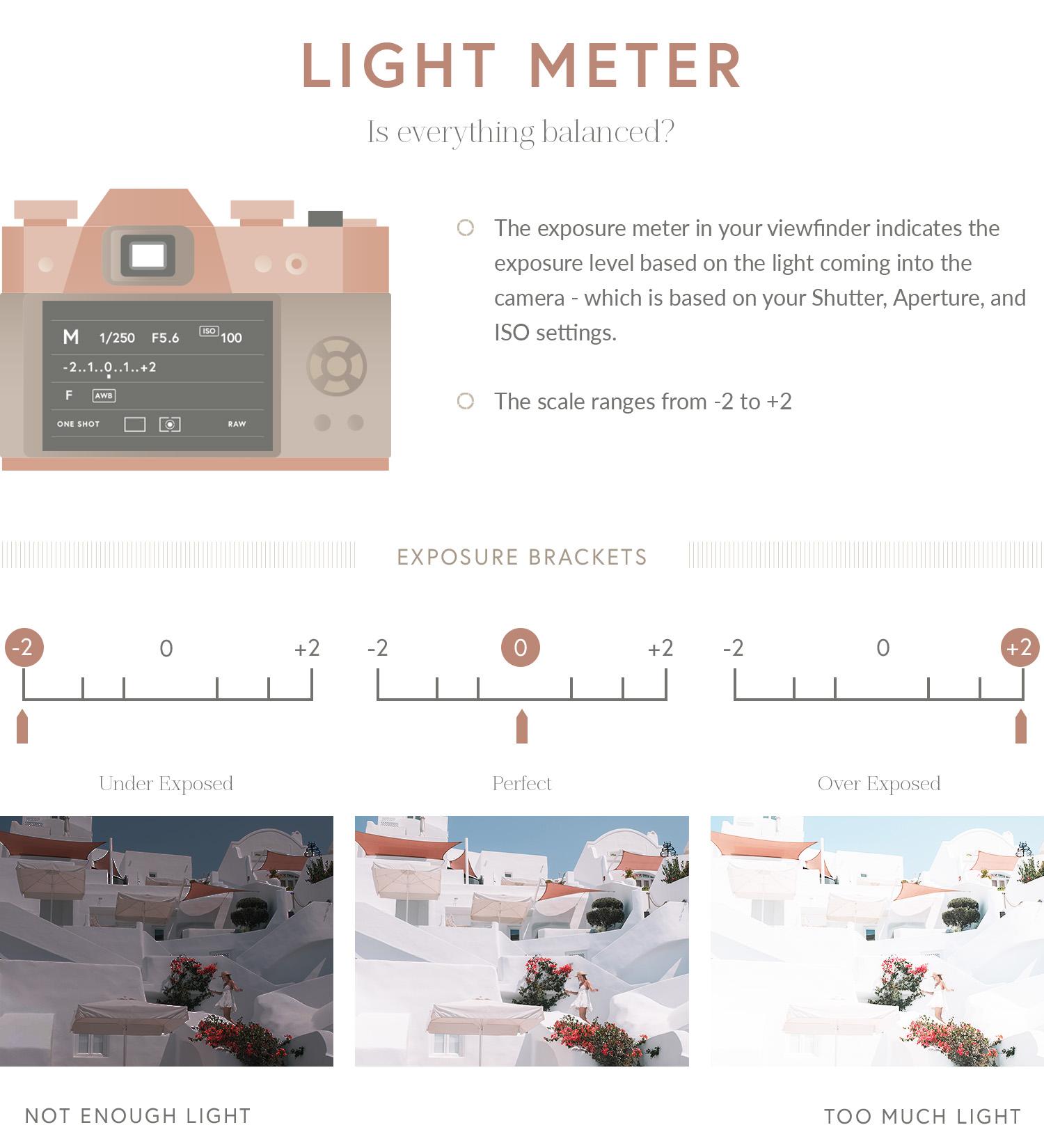 light meter balance